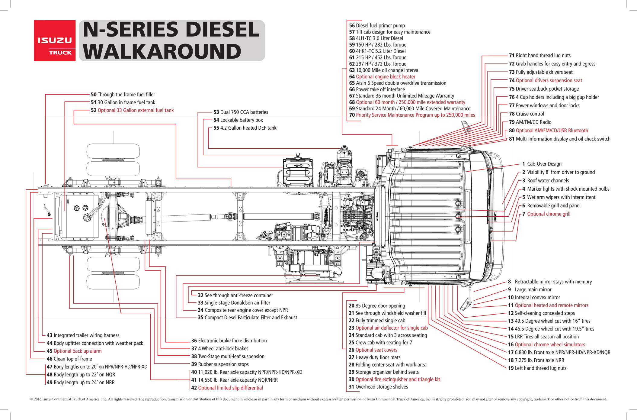 Diesel Gas Walkaround Card on Isuzu Parts Diagrams