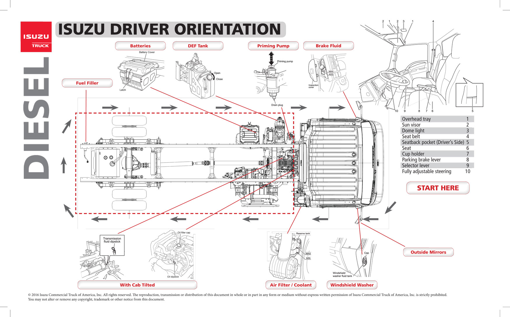 Specials Monarch Truck Box Lift Gate Wiring Diagram Isuzu Driver Orientation Chassis And Dashboard